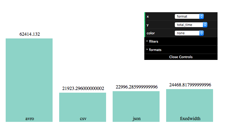 chart-diy-redshift-write-performance-benchmarks.png