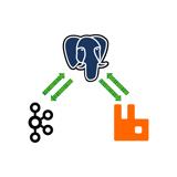Connect-PostgreSQL