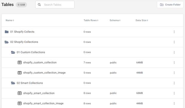 shopify-data-tables-folders